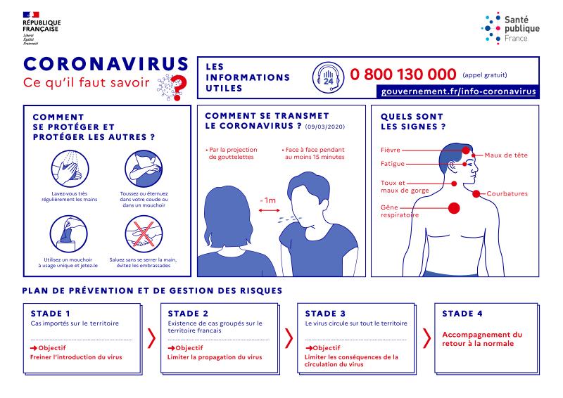 Coronavirus_infographie-globale-9mars20_web.png